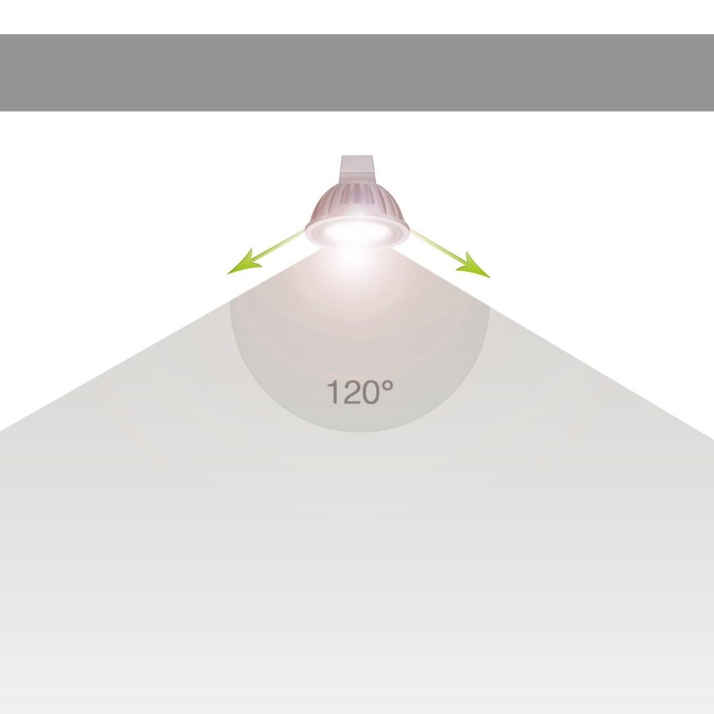 Úhel vyzařování 120°