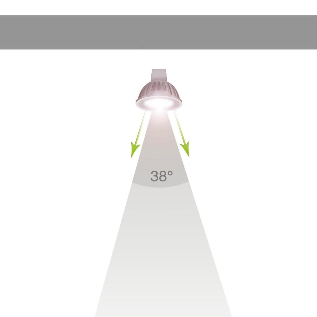 Úhel vyzařování 38°