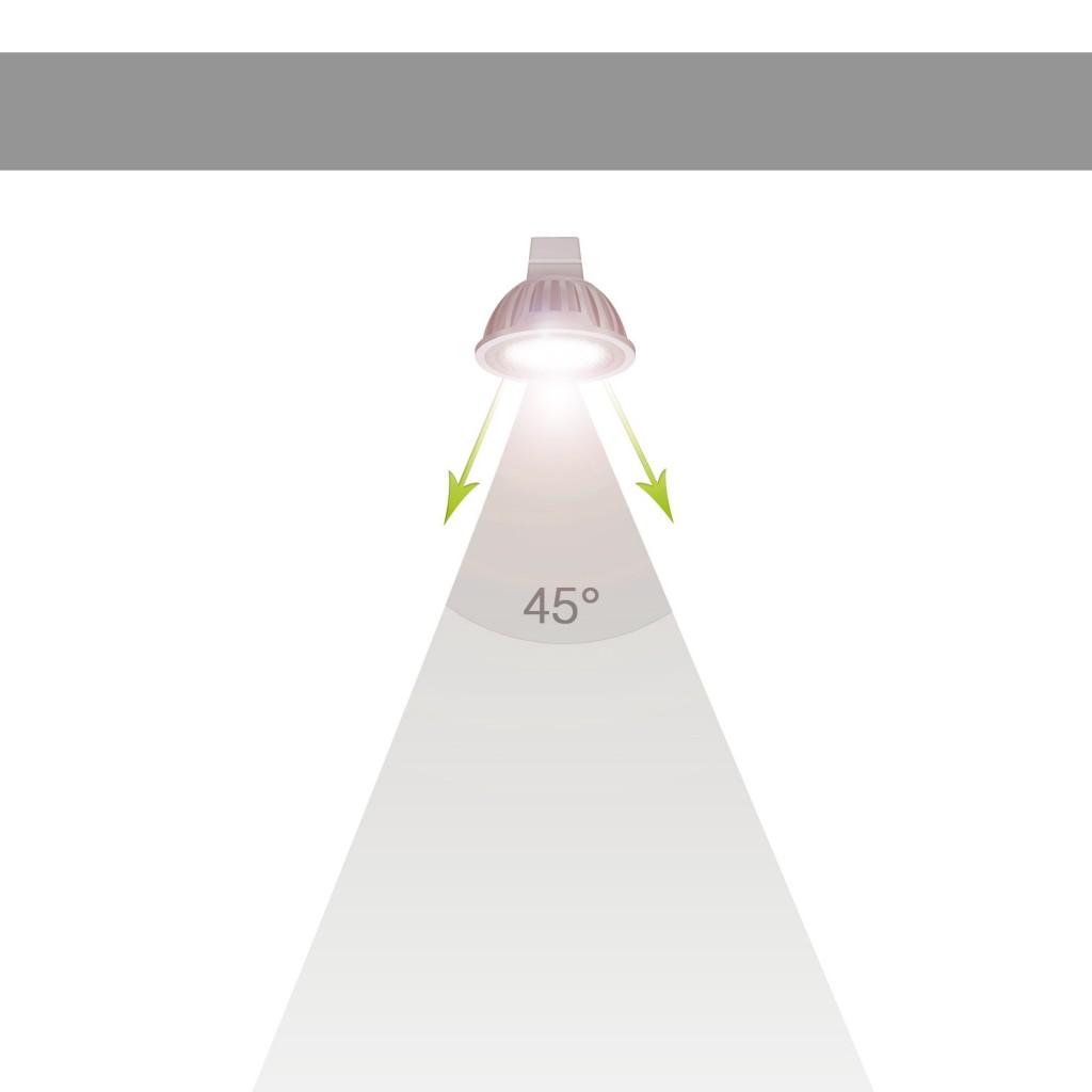 Úhel vyzařování 45°