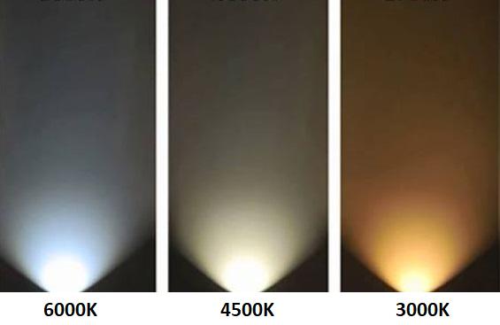 Porovnání barev světla